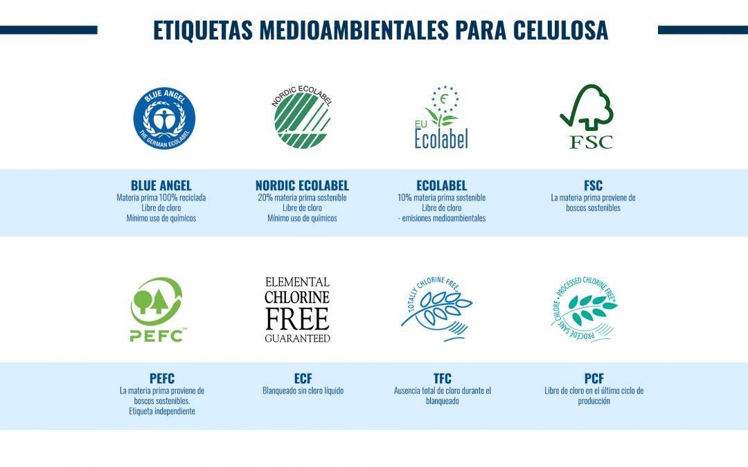 etiquetas sello medioambientales medio ambiente celulosa