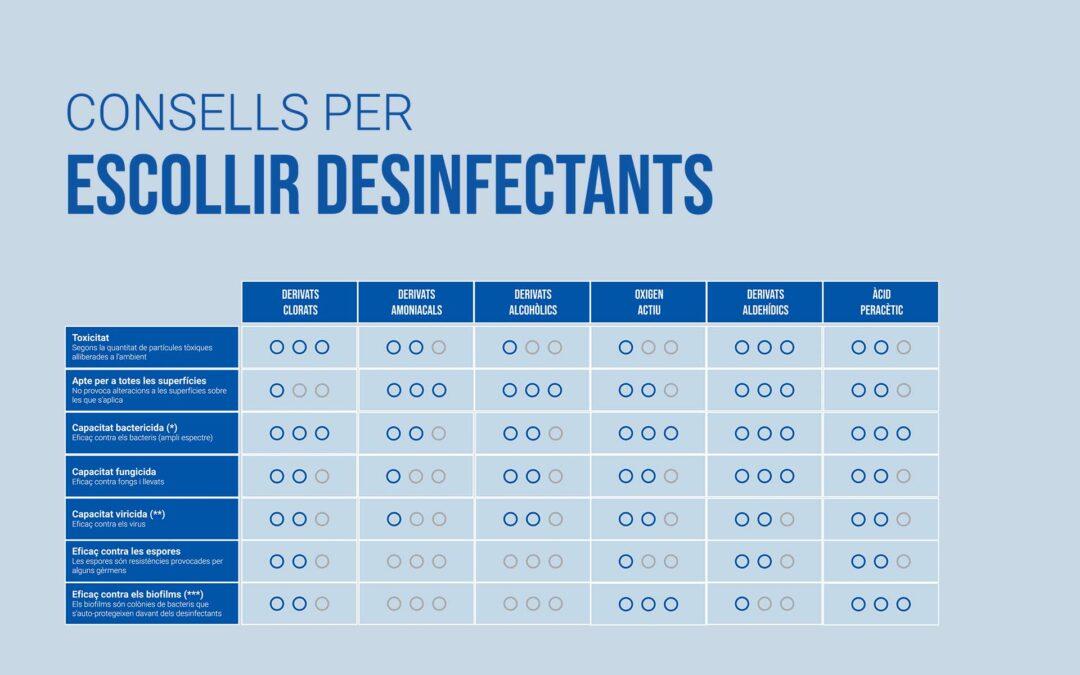 papelmatic-higiene-profesional-tabla-elegir-desinfectantes-cat