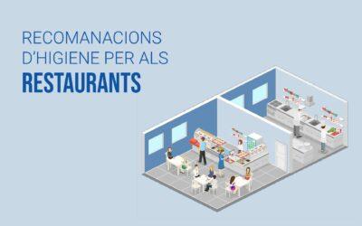 Infografia: Mapa d'higiene als restaurants