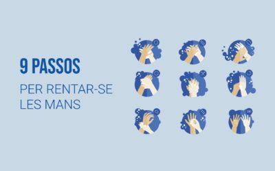 Infografia: 9 passos per a la higiene de mans