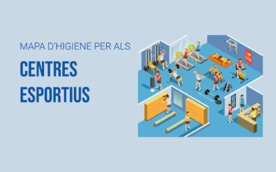 Infografia: Mapa d'higiene als gimnasos