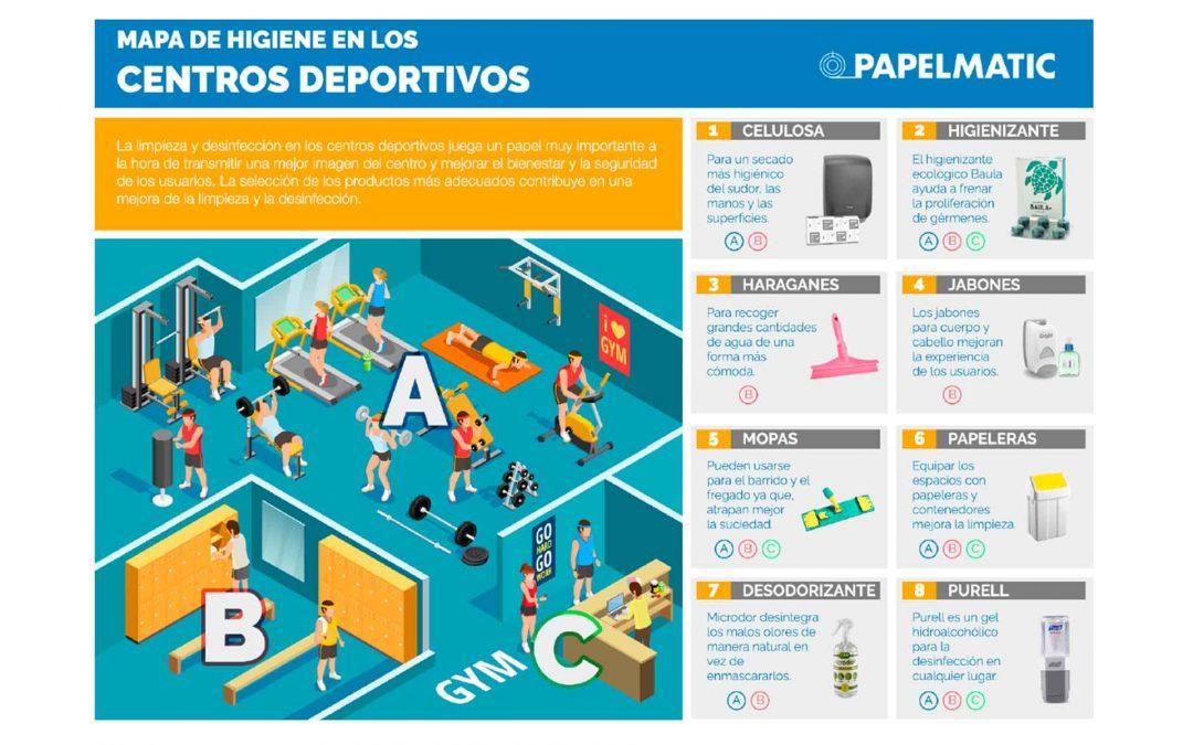 Infografía: Mapa de higiene en gimnasios