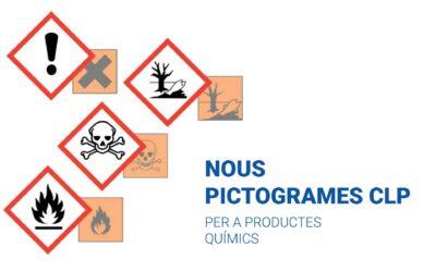 Pictogrames als productes químics: Què signifiquen?