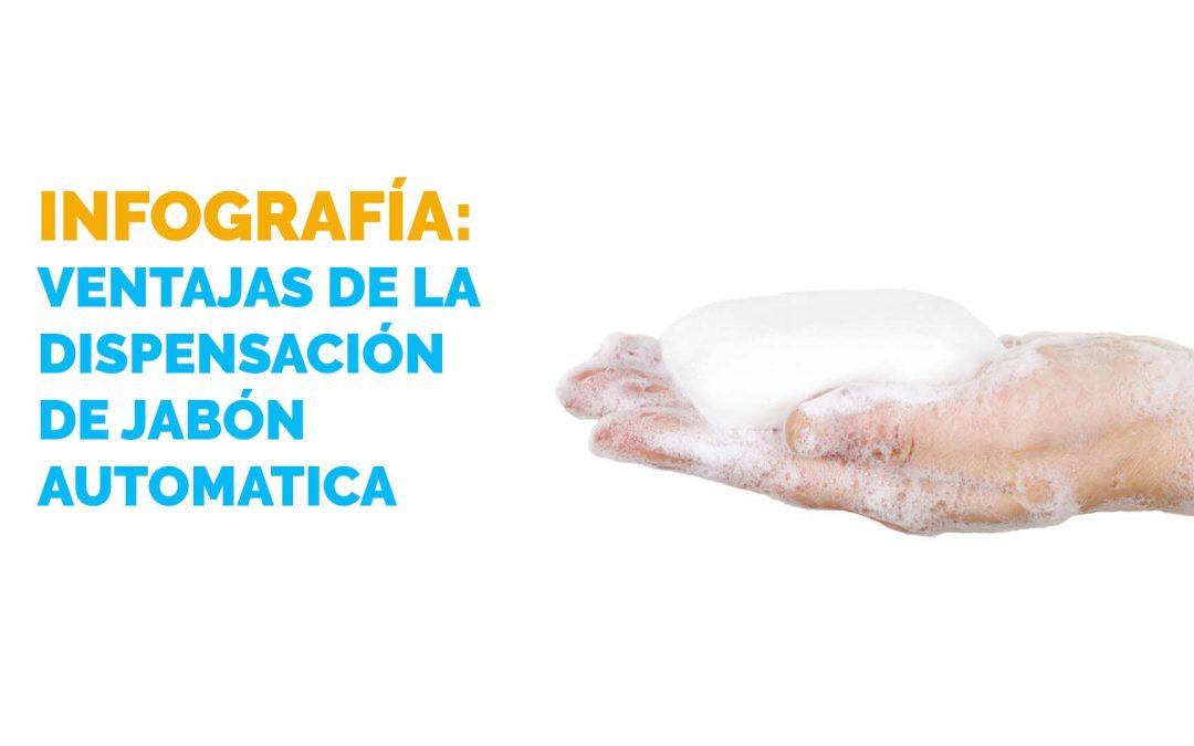 Infografía: Ventajas de la dispensación de jabón automática
