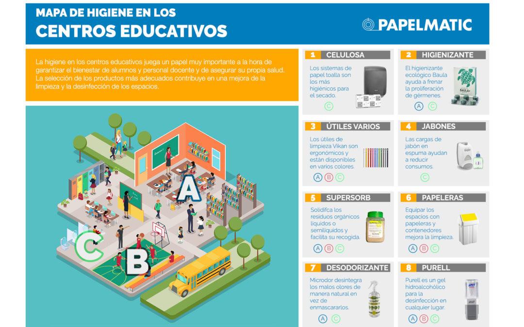 papelmatic higiene profesional infografia mapa higiene colegios escuelas centros educativos
