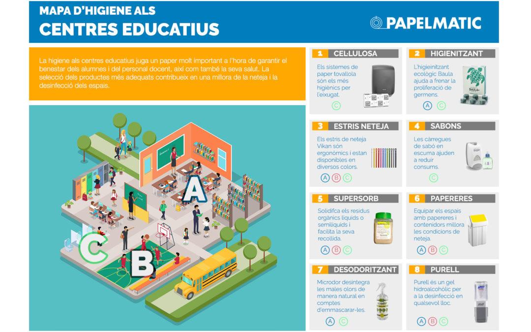 Infografia: Mapa d'higiene en escoles