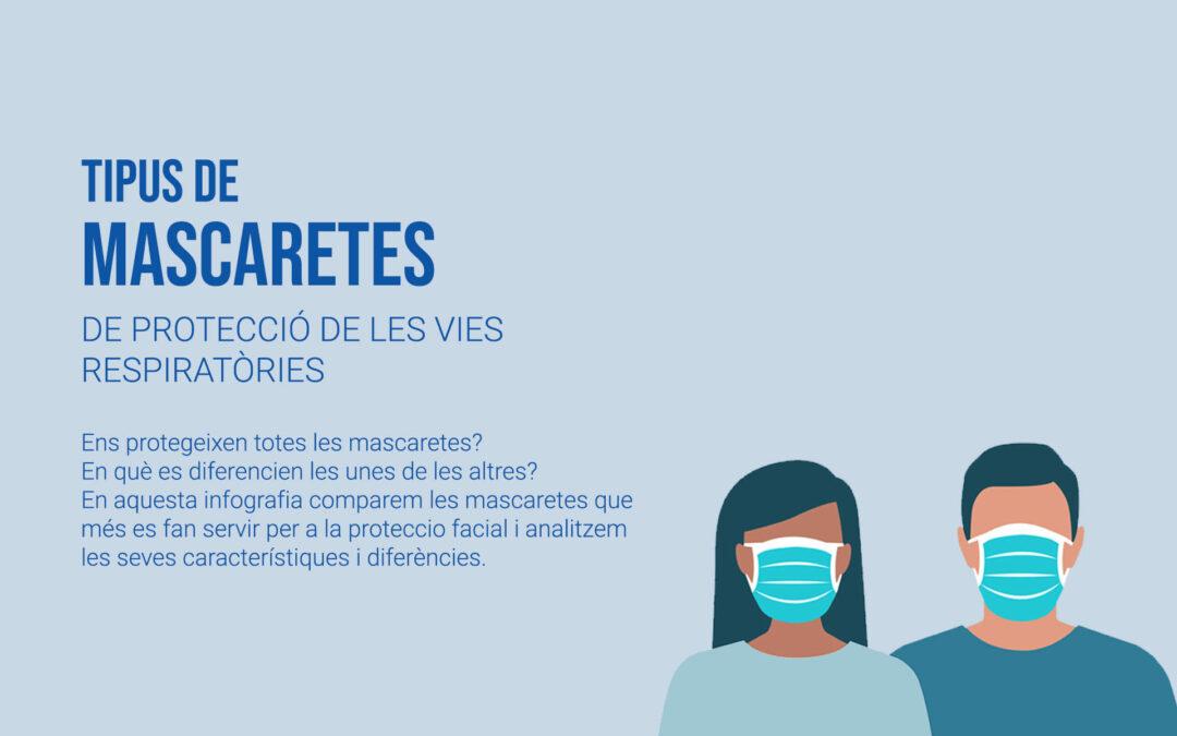 papelmatic-higiene-profesional-infografias-tipos-de-mascarillas-covid19-cat