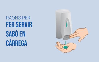 Infografia: Avantatges de fer servir càrregues de sabó